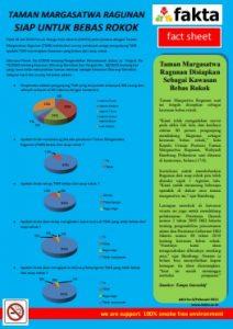 Factsheet Ragunan KTR FAKTA 2010