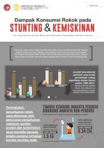 Infografis Dampak Rokok pada Stunting dan Kemiskinan